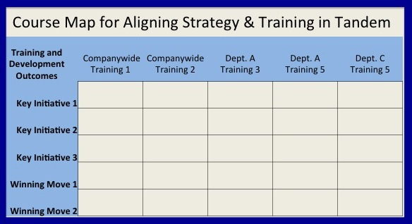 Course Map for Aligning Strategy & Training in Tandem