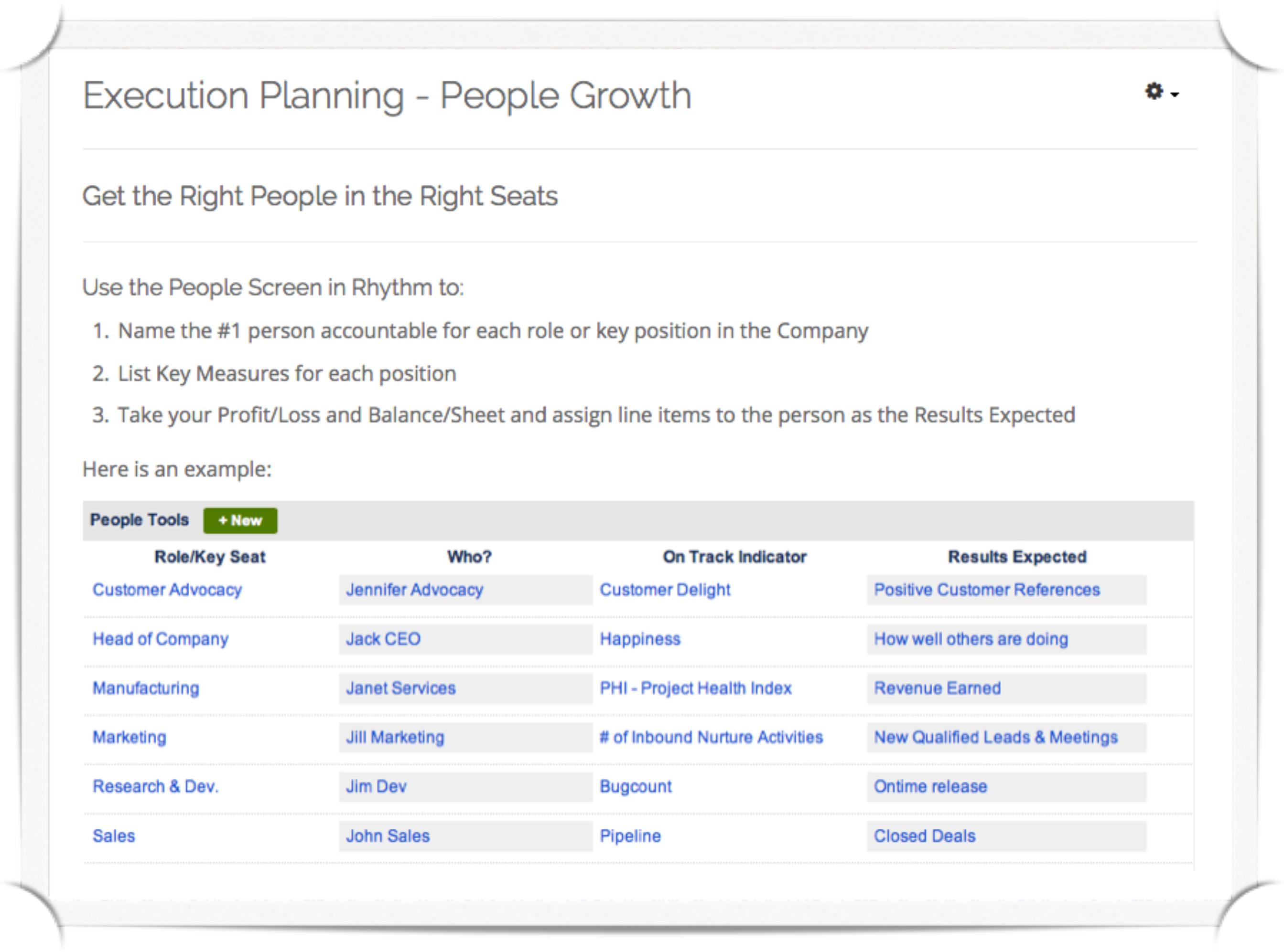 Rhythm software screen-Grow-My-People