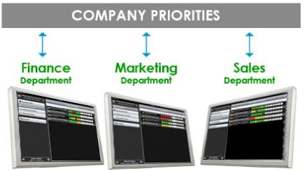 Organizational Alignment