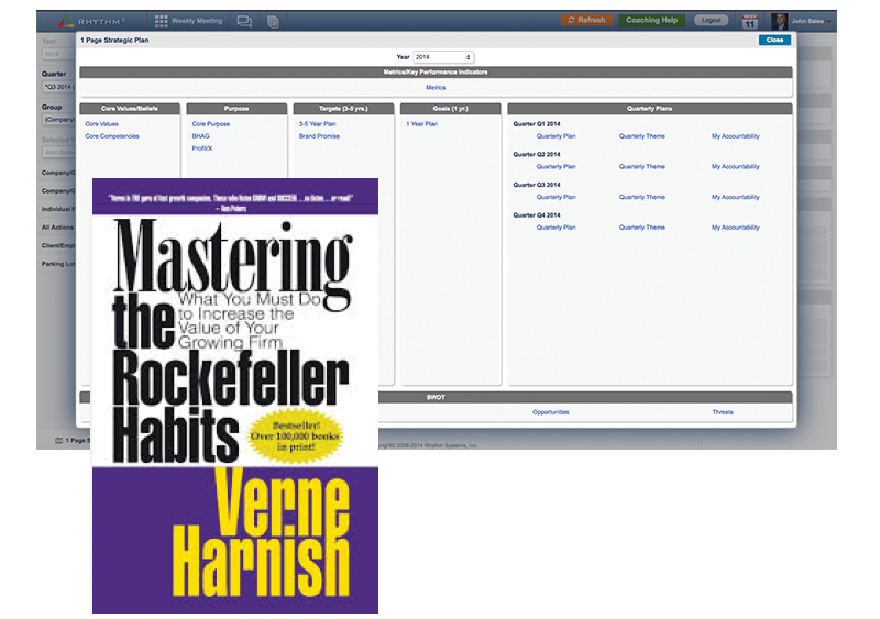 Mastering the Rockefeller Habits and the One-Page Strategic Plan with Rhythm software