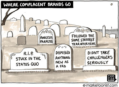 complacent_companies