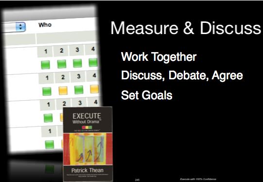 Weekly Meetings - Measure & Discuss