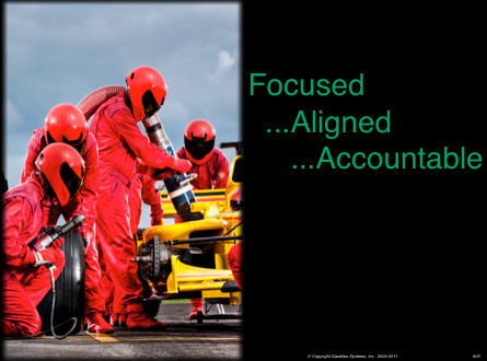 Quarterly Planning - Focused, Aligned, Accountable