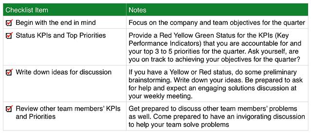 Weekly_Meeting_Checklist