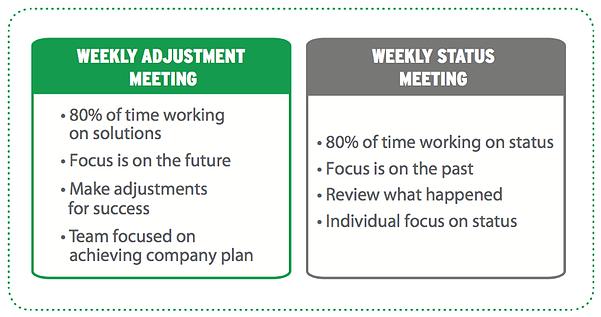 Weekly_Meetings_Comparison-460847-edited
