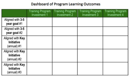 Dashboard_of_Program_Learning_Outcomes