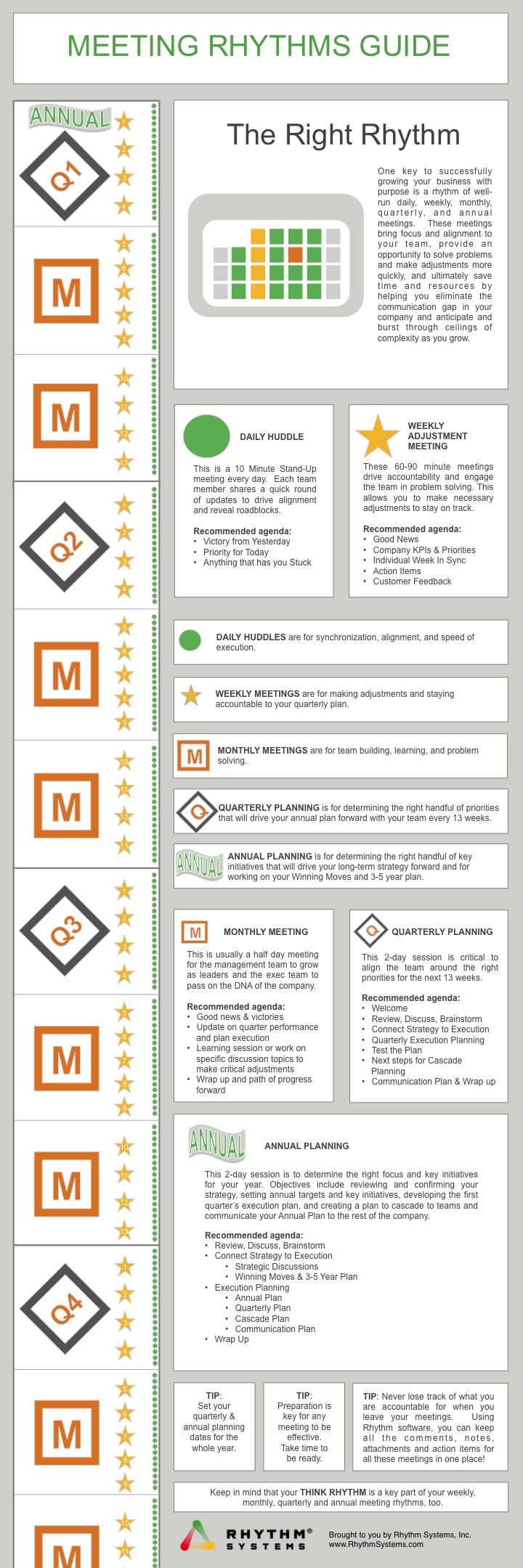 Meeting_Rhythms_Infographic