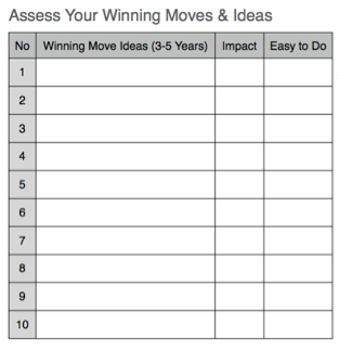 Winning Moves Rating
