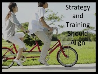 Strategy and Training in Tandem bike pic   Are You Missing a Key Component of Alignment