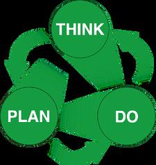 Think-Plan-Do