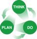 Think-Plan-Do_Black_w_Green_Circles