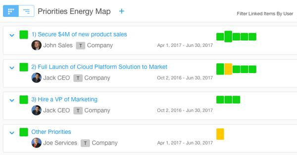 Company Priorities Energy Map