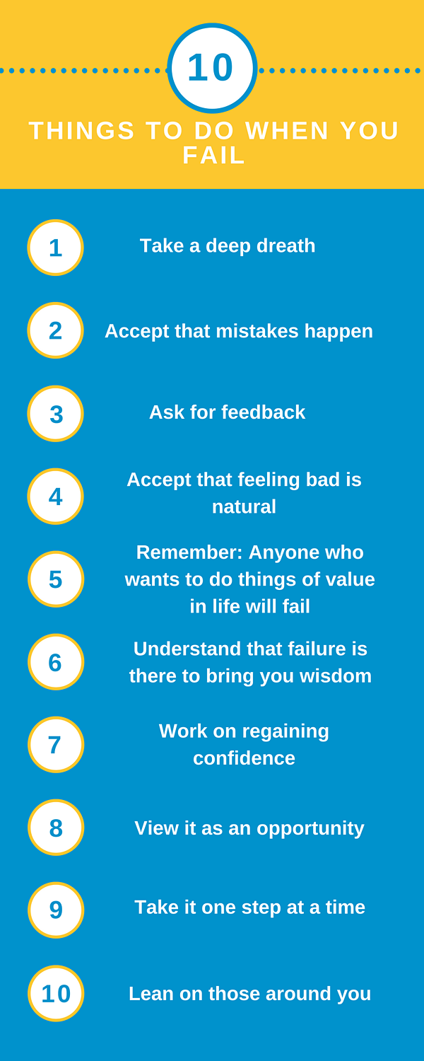 10 Things to do when you fail(2).png