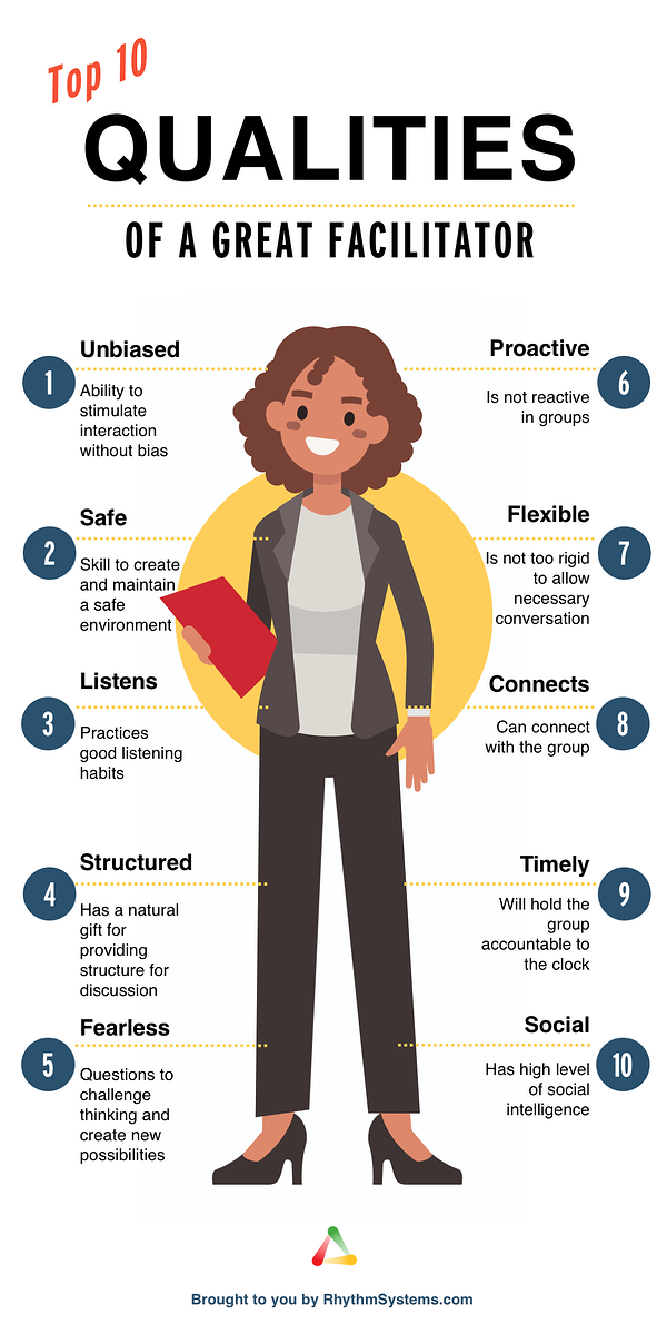 Top 10 Characteristics of a Good Facilitator [Infographic]
