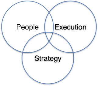Strategy, Execution, People