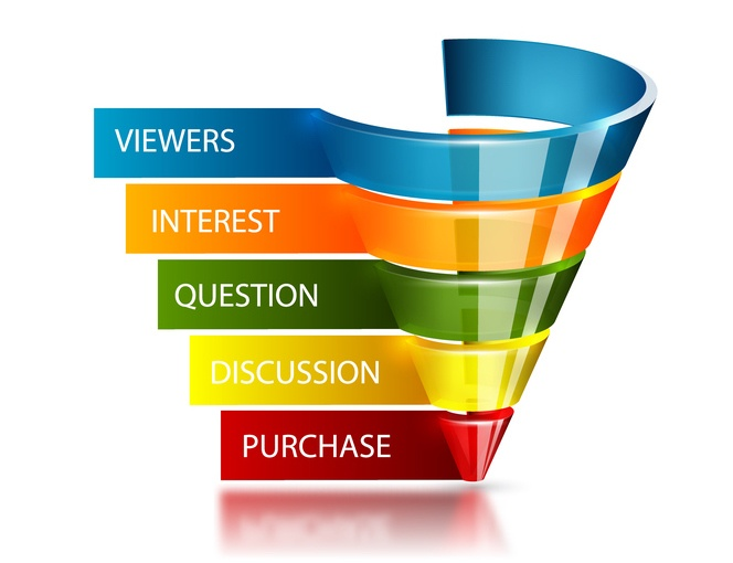 Sales KPIs Examples to Drive Growth