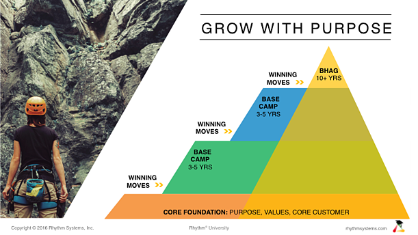 Grow with Purpose Image