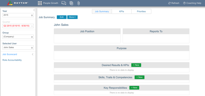 Rhythm software KPI-Job Scorecard screen