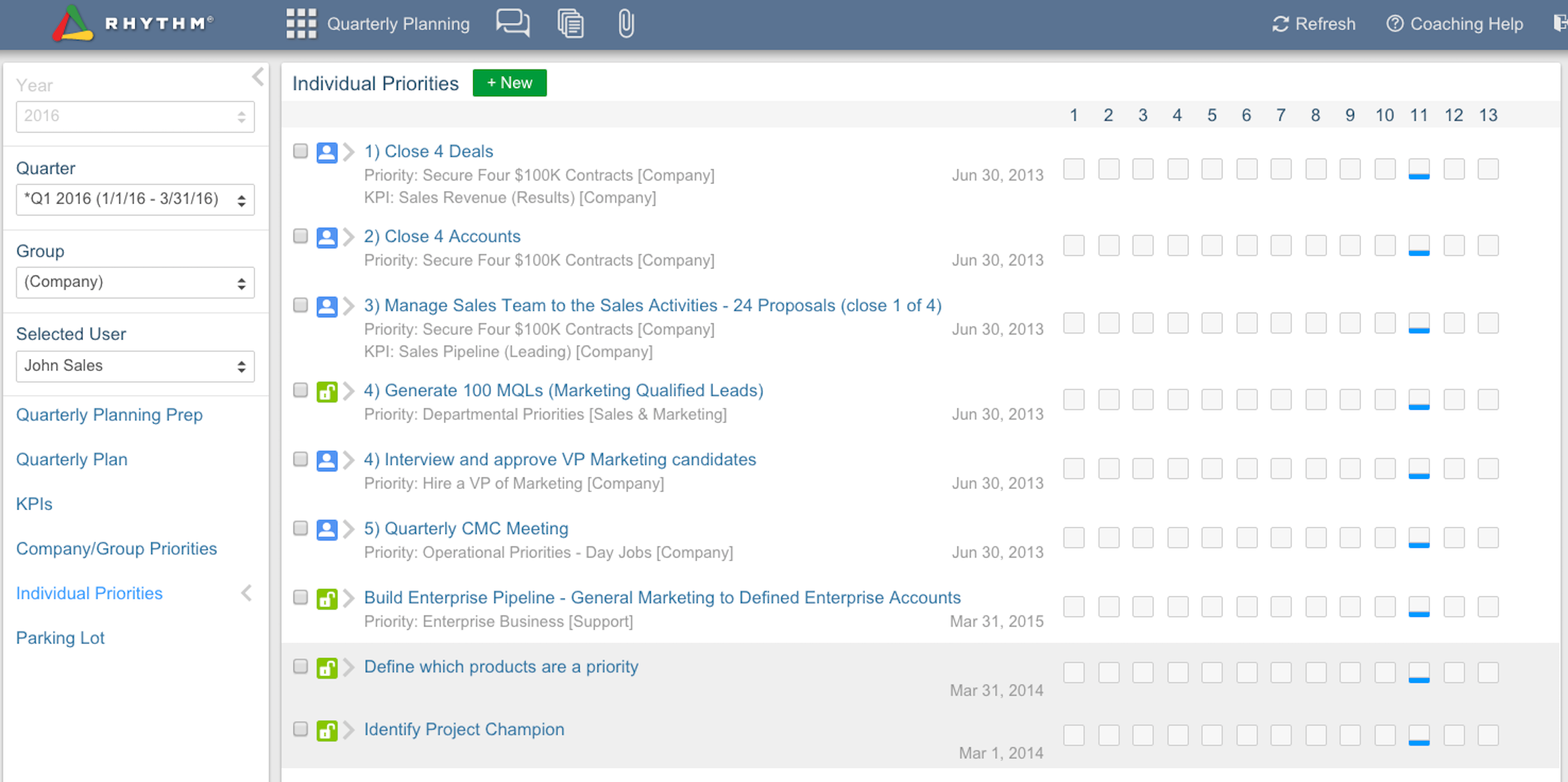 Rhythm software: Quarterly Planning Individual Priorities dashboard.png