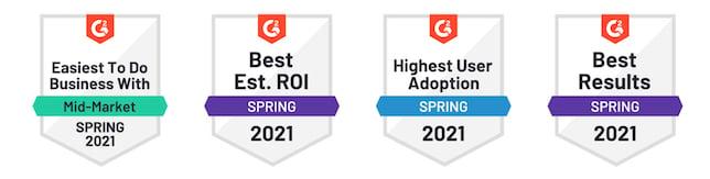 highest adoption