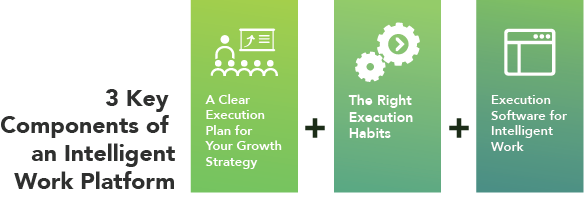 Strategy Execution Components