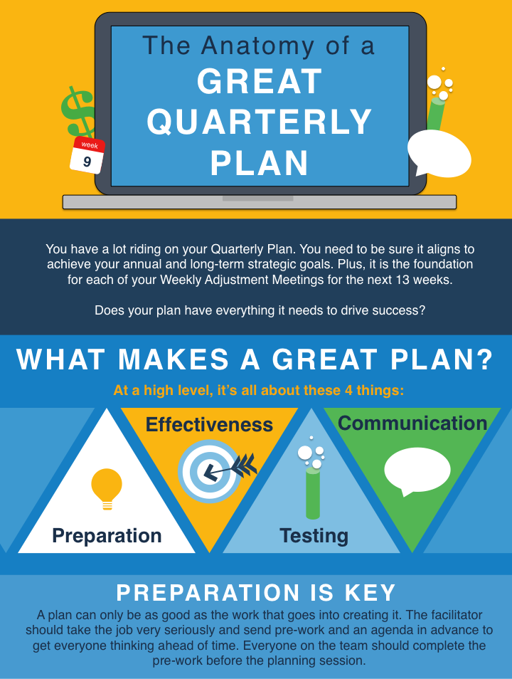 Anatomy-of-great-quarterly-plan-Top