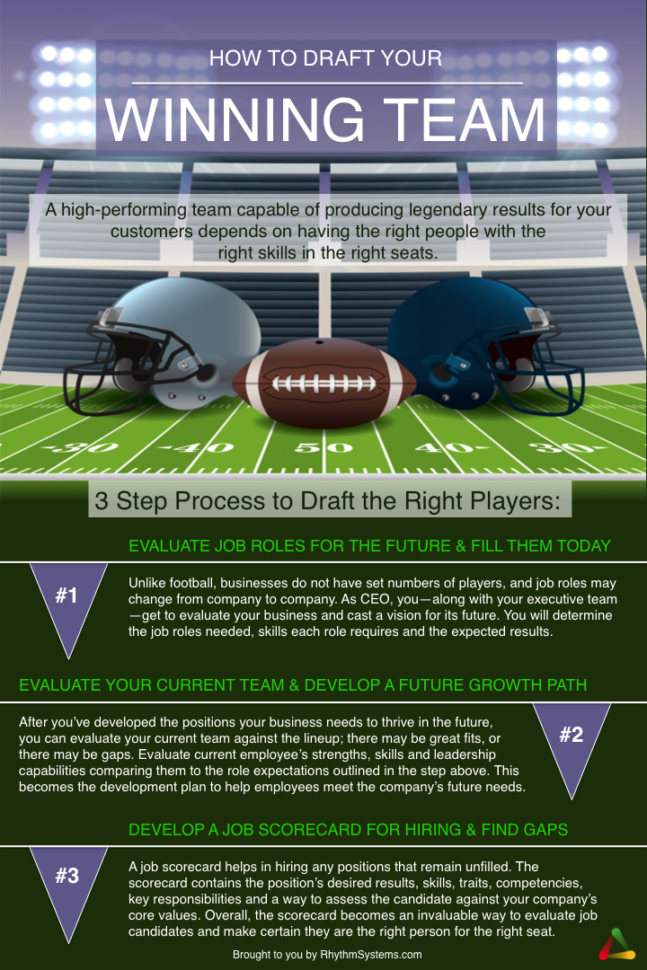 How To Draft Your Winning Team infographic