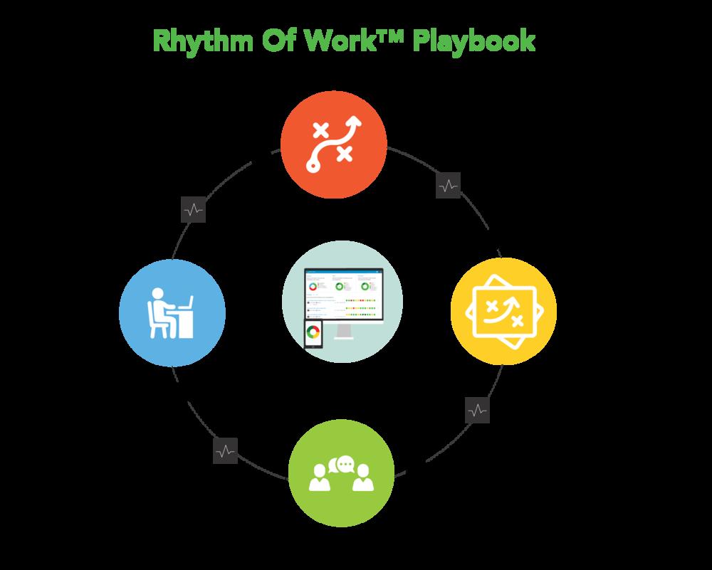 No Copyright Rhythm of Work Graphic