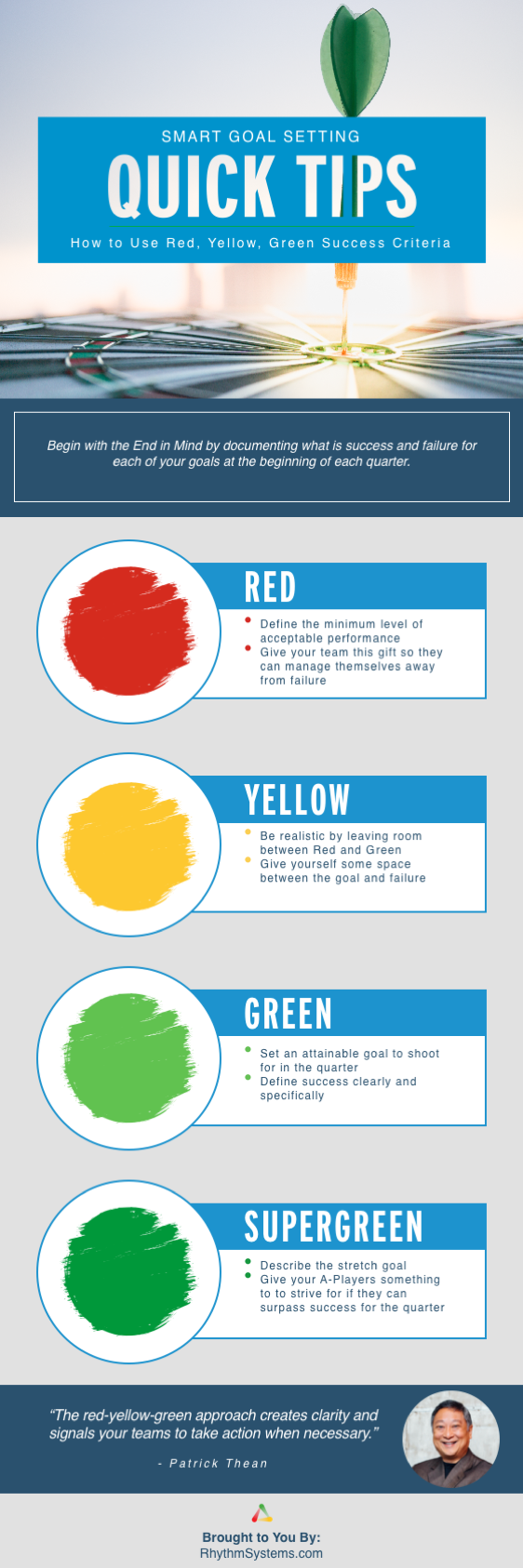 Red Yellow Green Infographic