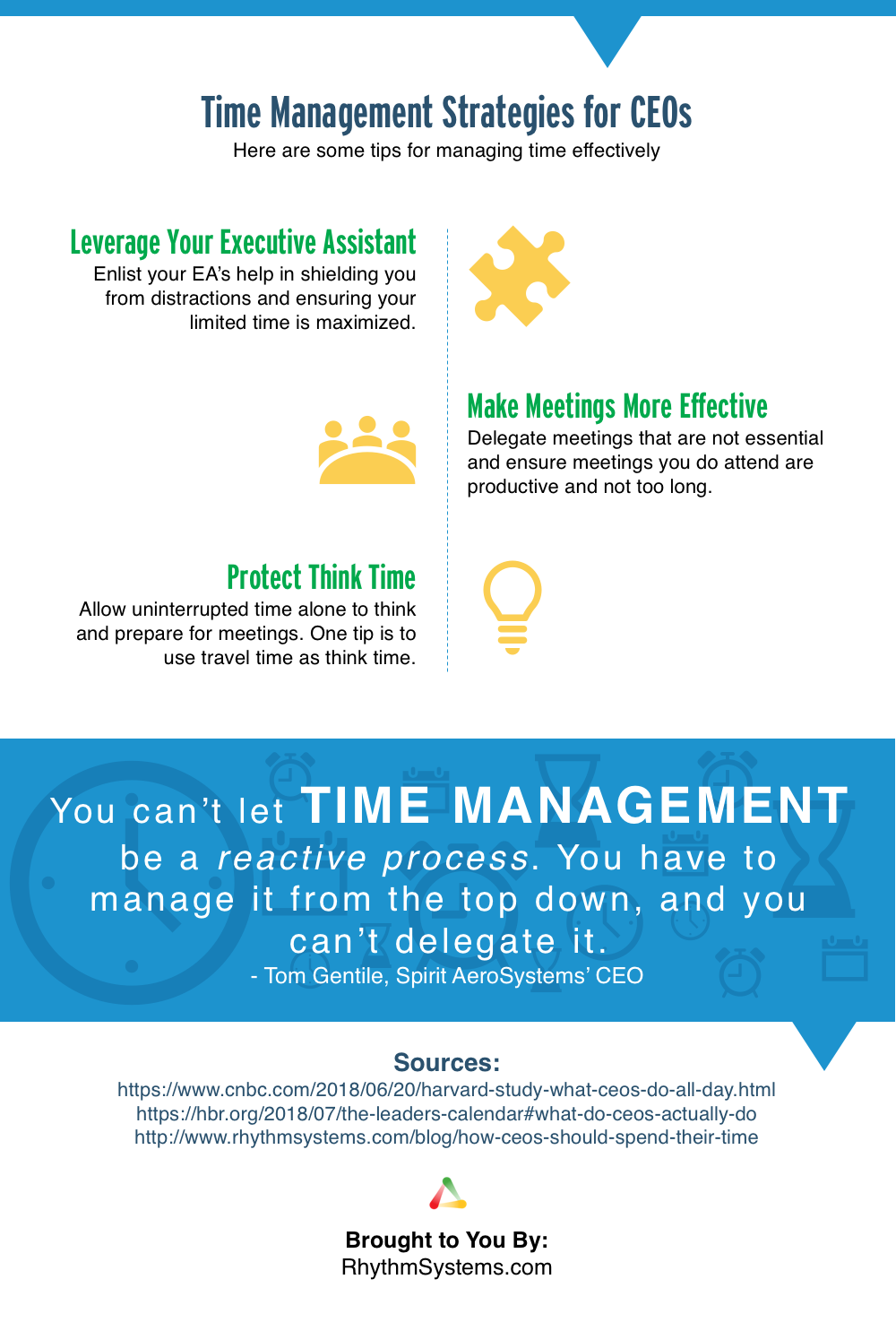 How to Manage Your Time Effectively as a CEO