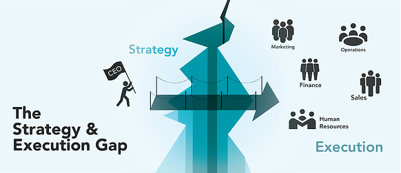 Business Strategy to Execution Gap