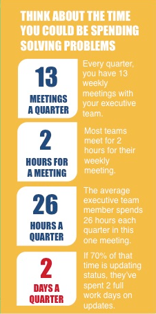 Weekly_Meeting_Infographic