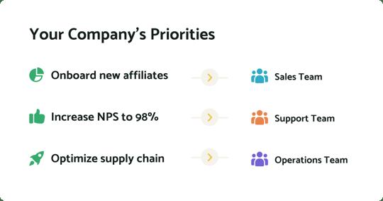 company-priorities