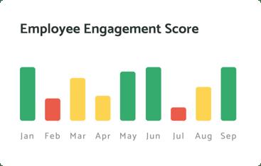 employee-engagement-score
