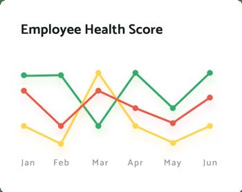 employee-health-score