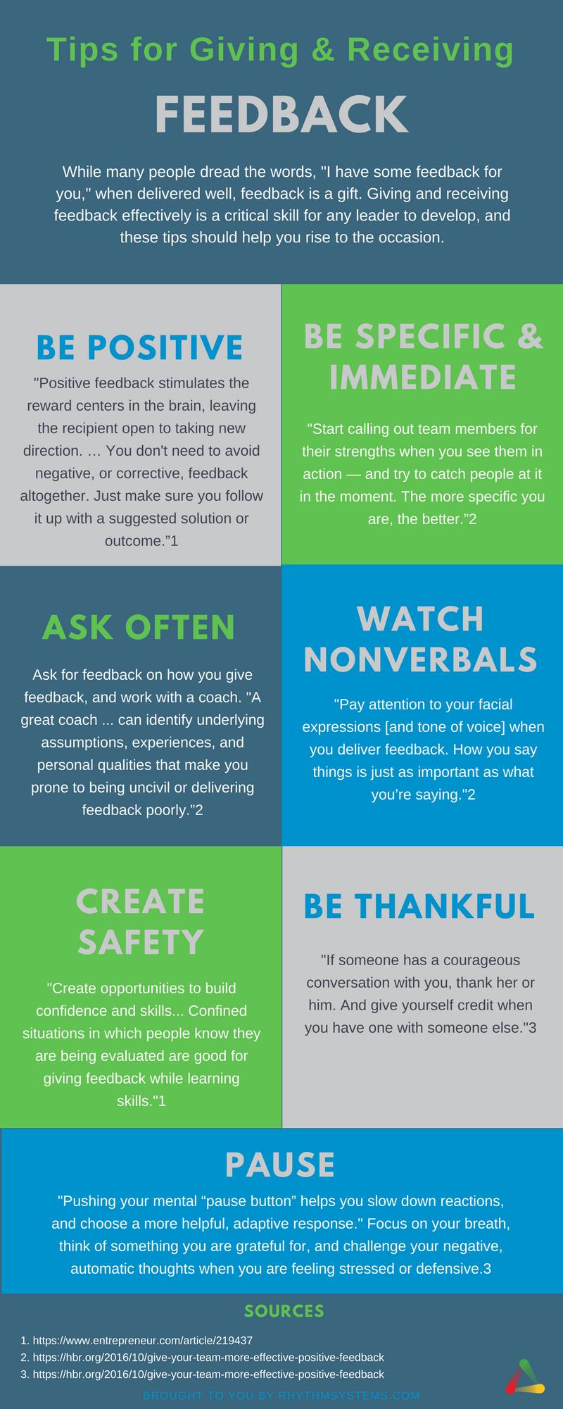 Infographic Employee Feedback