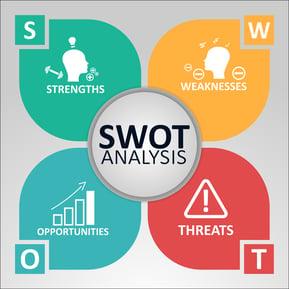 SWOT analysis during pandemic