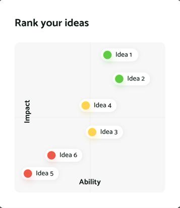 rank-your-ideas