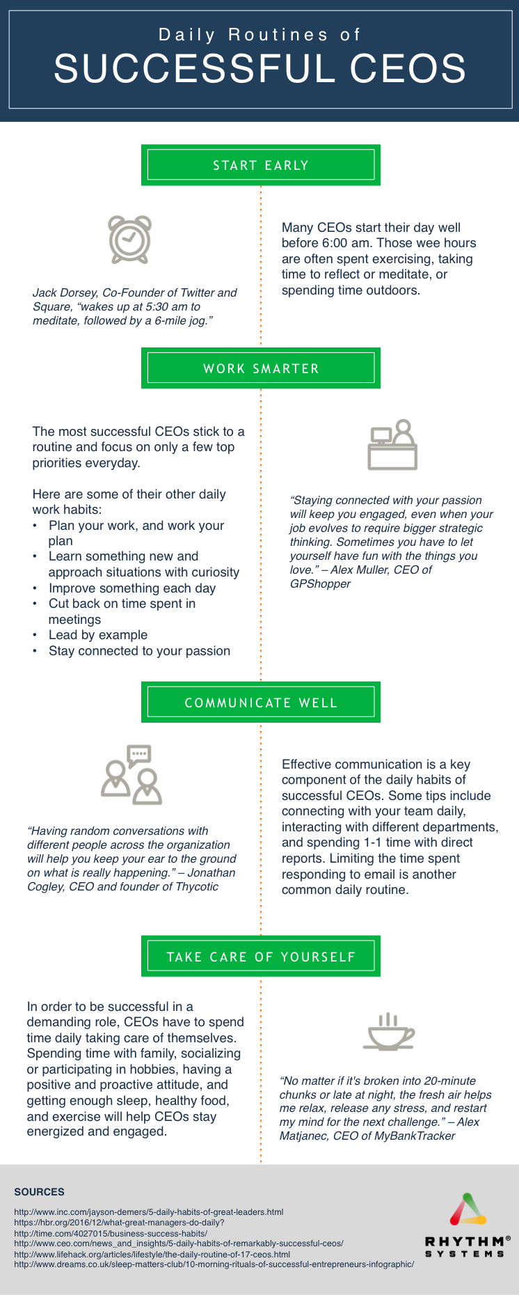 Daily Routines of Successful CEOs (Infographic)