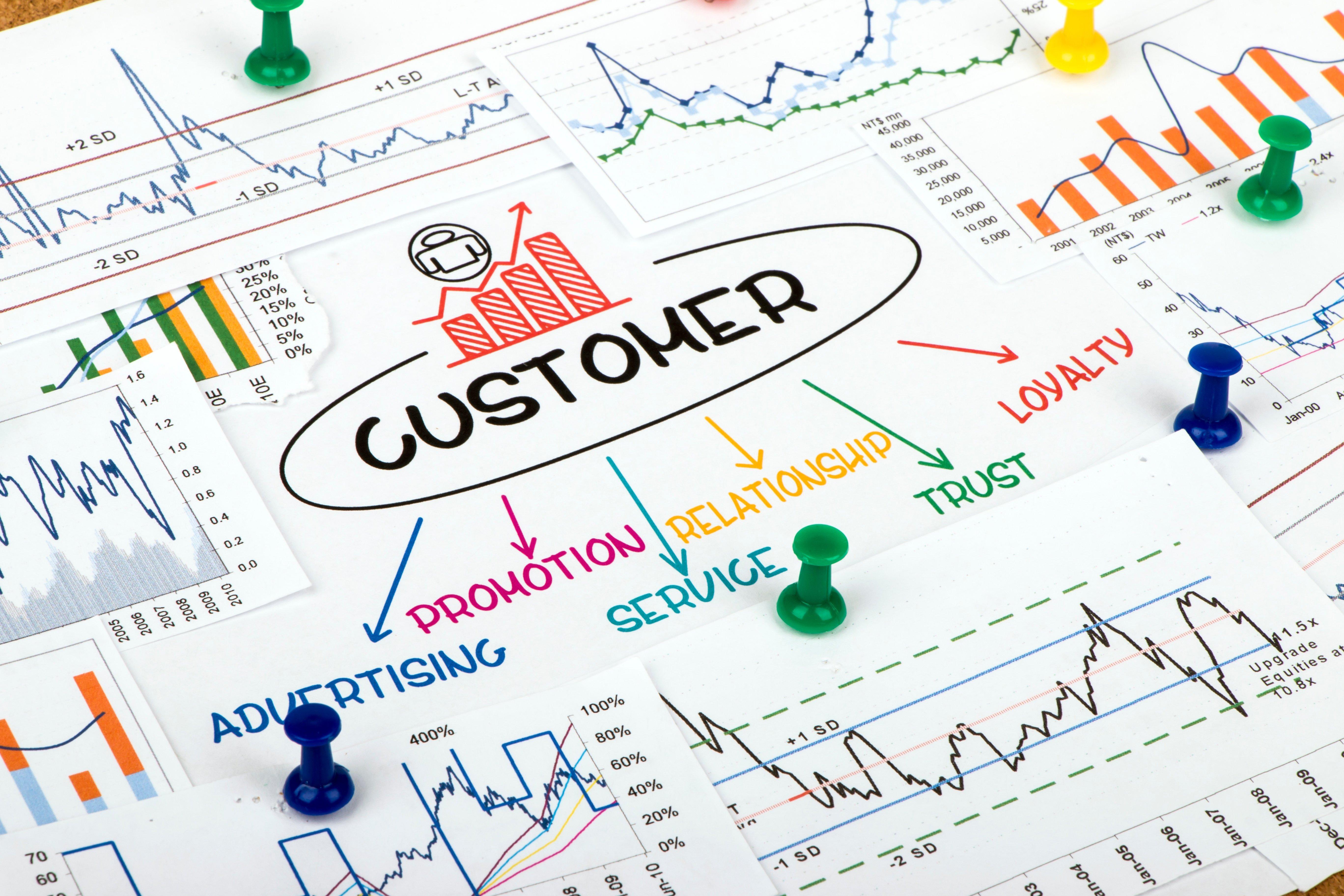 8 Customer KPI Examples