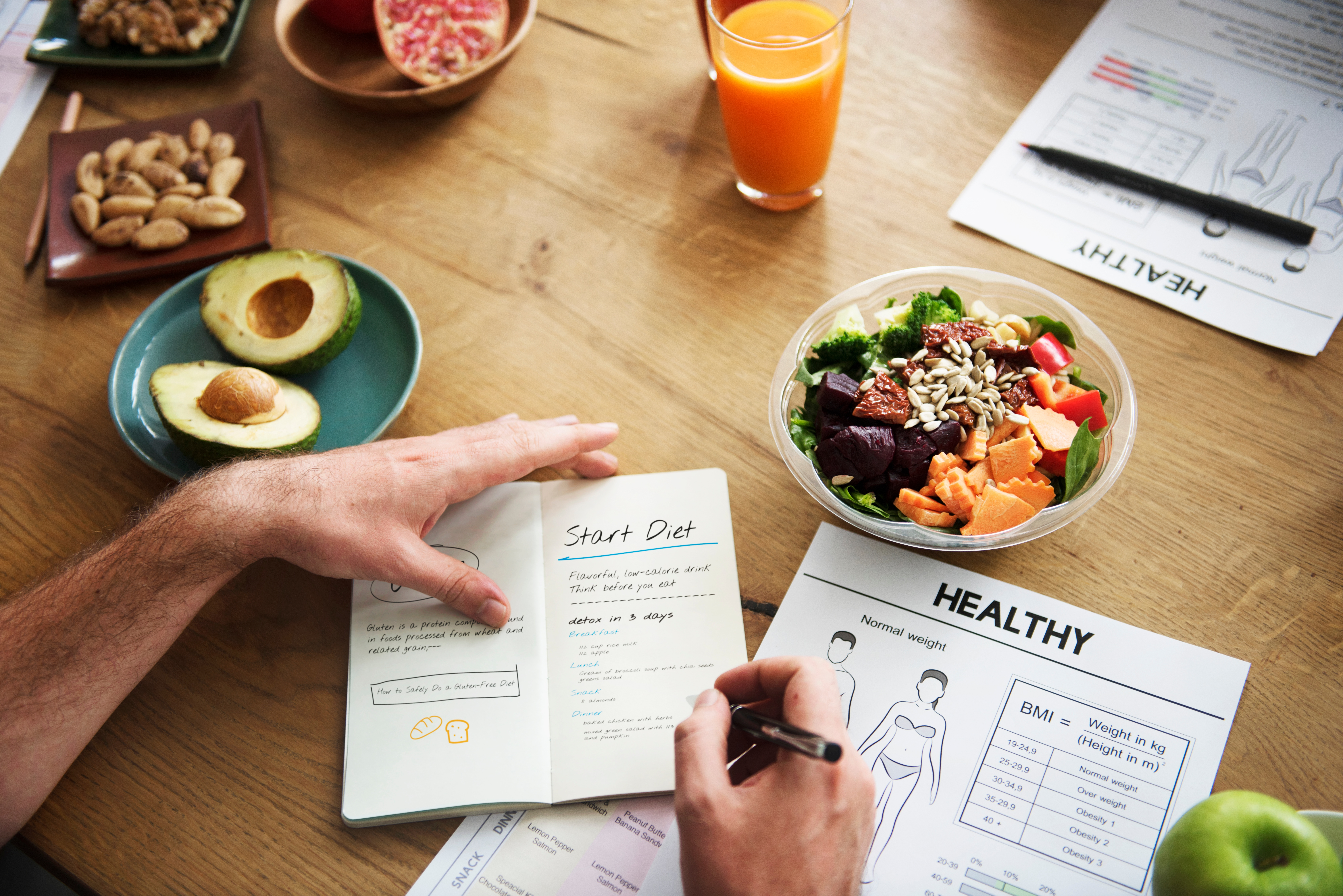 How Healthy Is Your Business