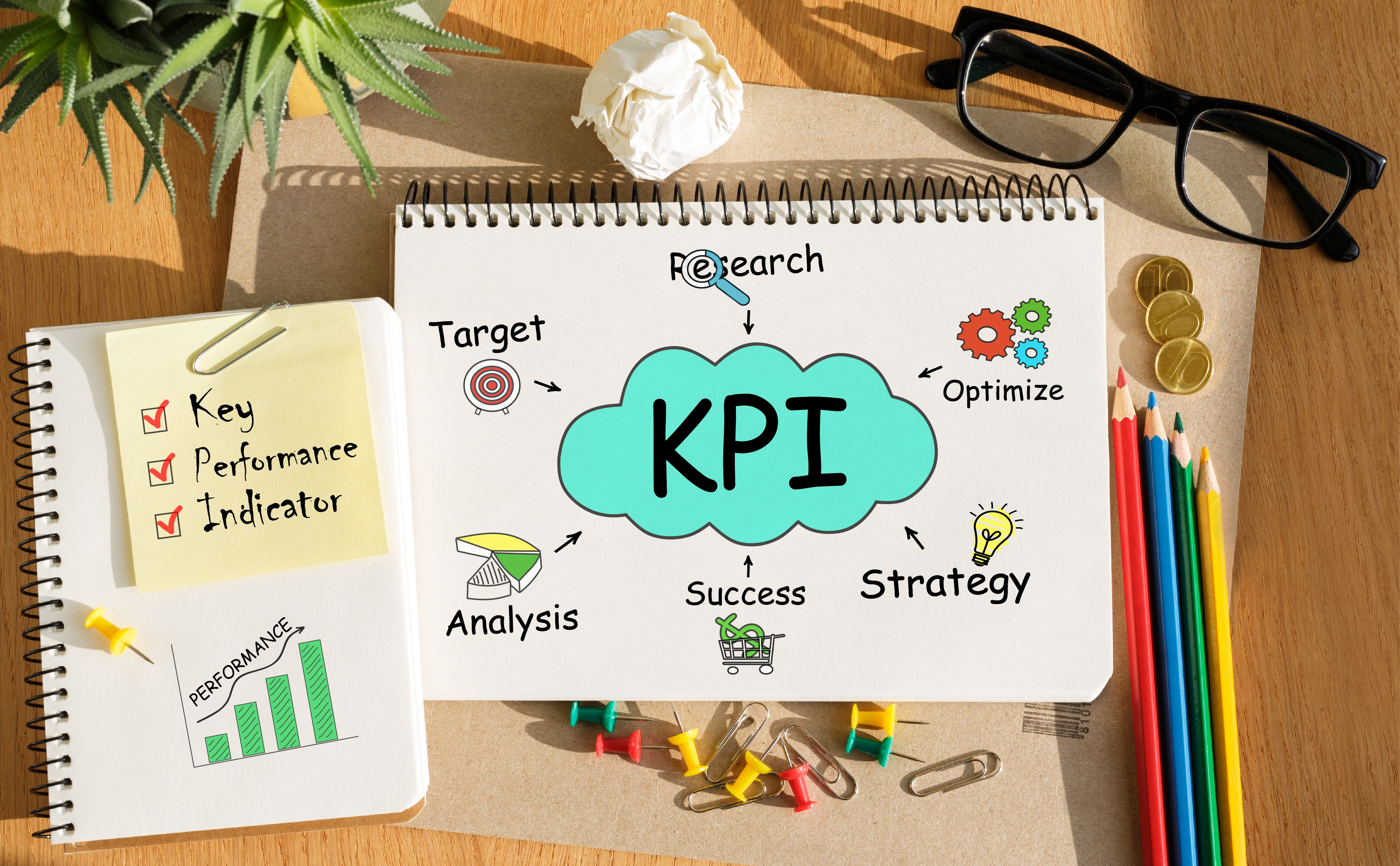 5 Reasons Why You Need KPIs