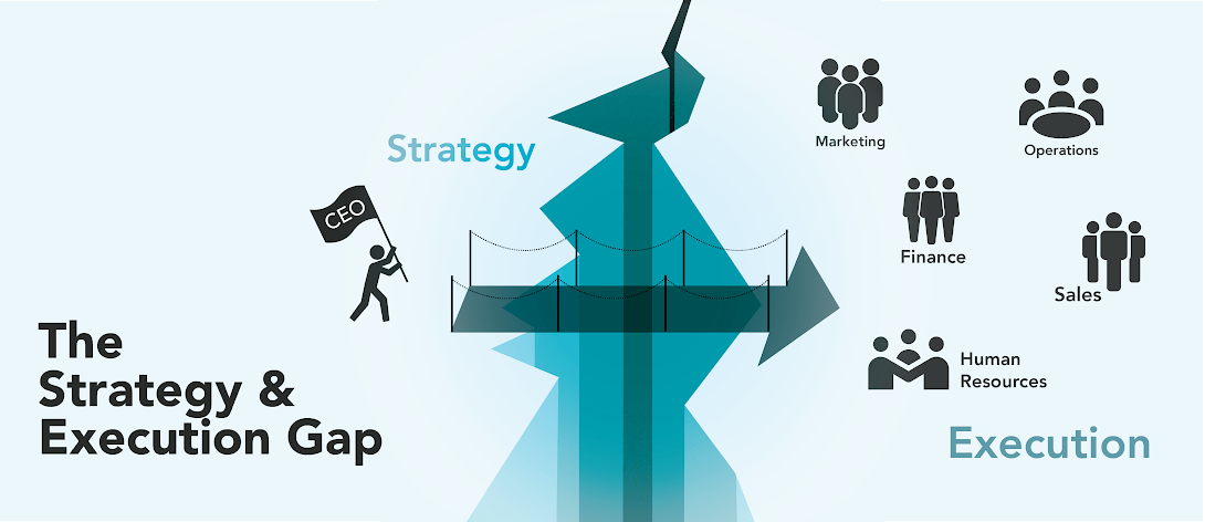 Strategy & Execution Gap
