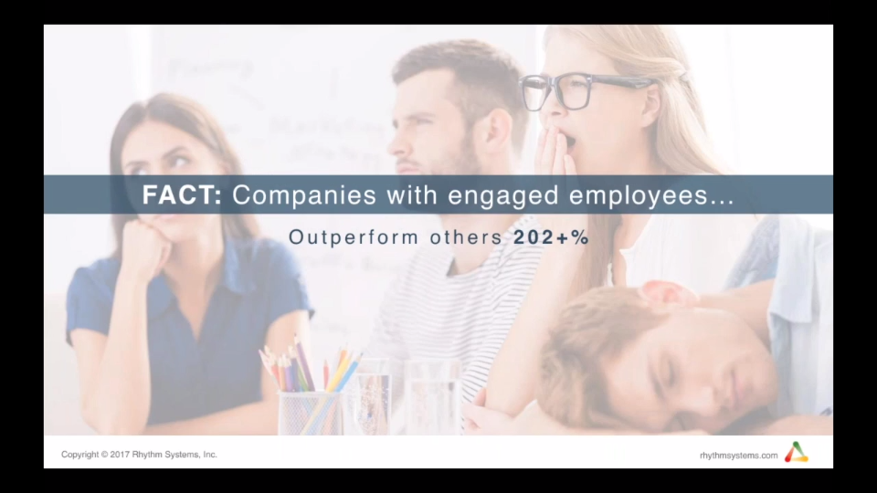 Employee Engagement: A Weapon to Drive Business Results