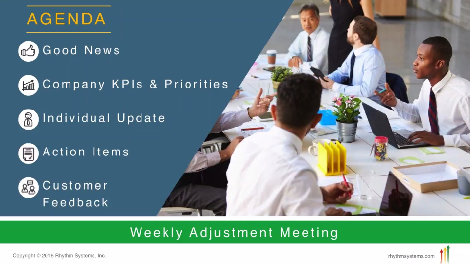 Increase Execution with Weekly Adjustment Meetings