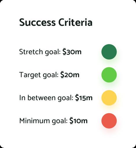 success-criteria
